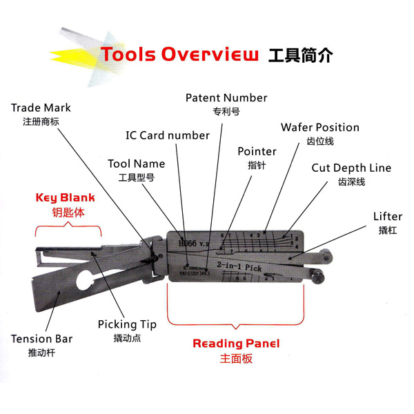 Lishi 2-in-1 Tools User Manual Display