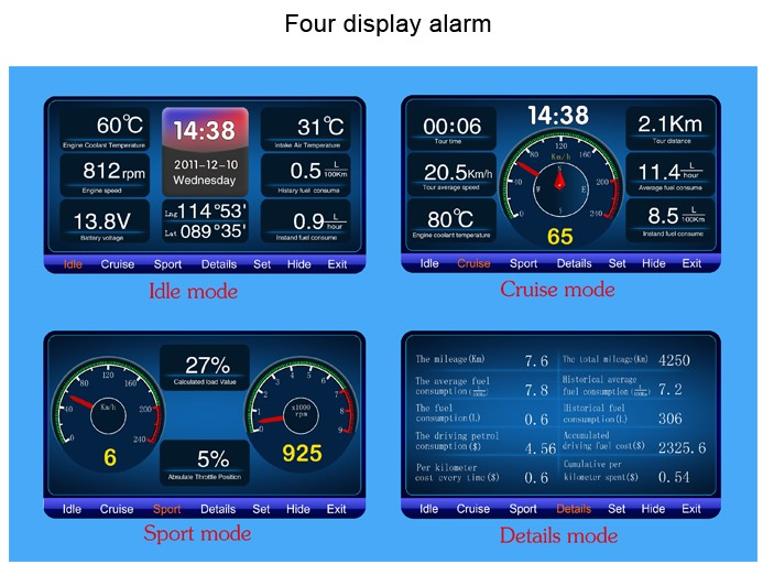 4 display alarm