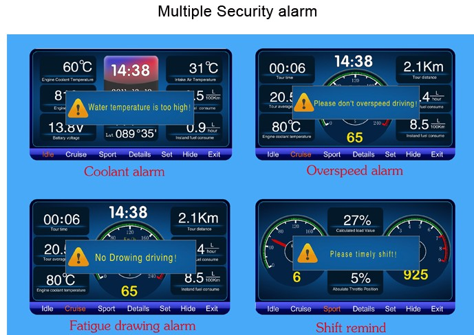 multiple security alarm