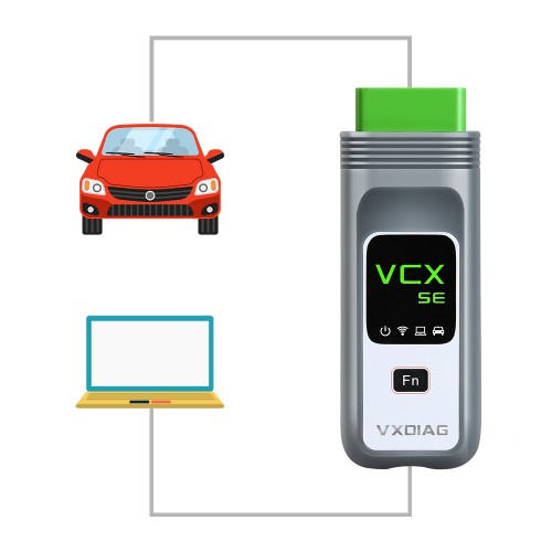 [EU Ship]VXDIAG VCX SE for BMW Diagnostic and Programming Tool with V2020.6 Software HDD Support Online Coding