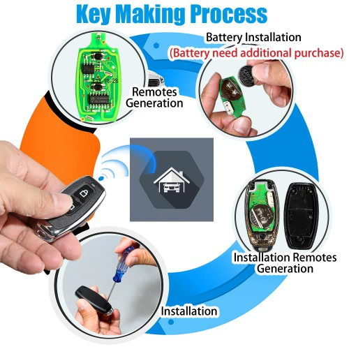 XHORSE XKGD12EN  Garage Wire Universal Remote Key 5pcs